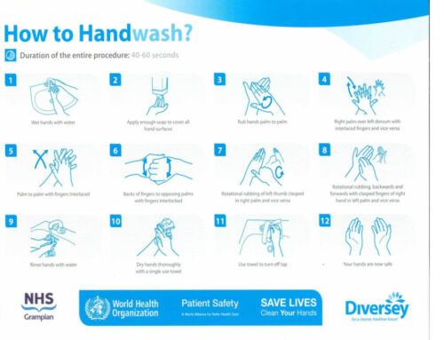 Hand Washing Reminder